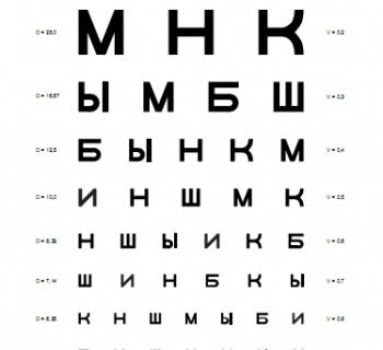 Криминальная Россия - Великое противостояние 123 4 серия MyVideo